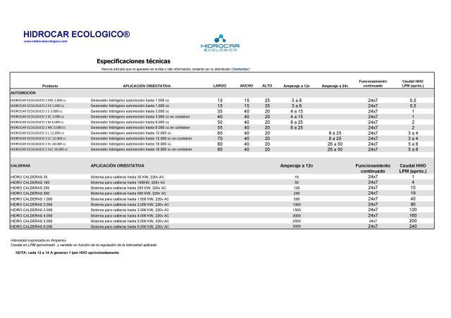 HIDROCAR ECOLOGICO® Especificaciones tecnicas