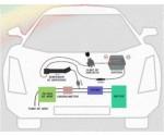 Hidrocar ecologico esquema montaje