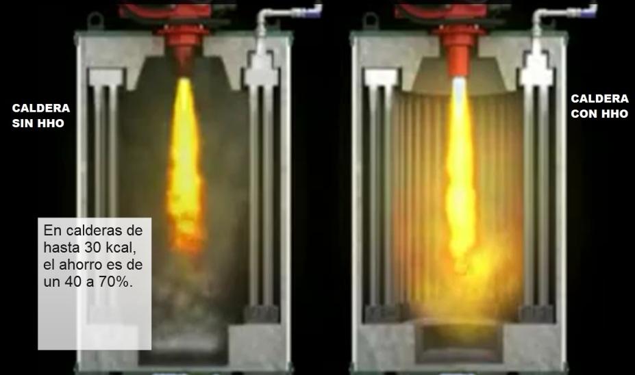 hibrida tu caldera con HHO, hidrógeno