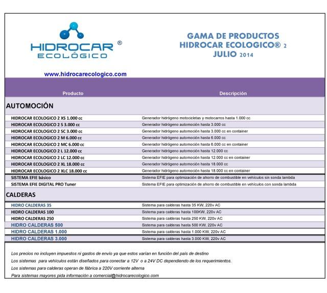 Nueva gama de productos HIDROCAR ECOLOGICO ® 2
